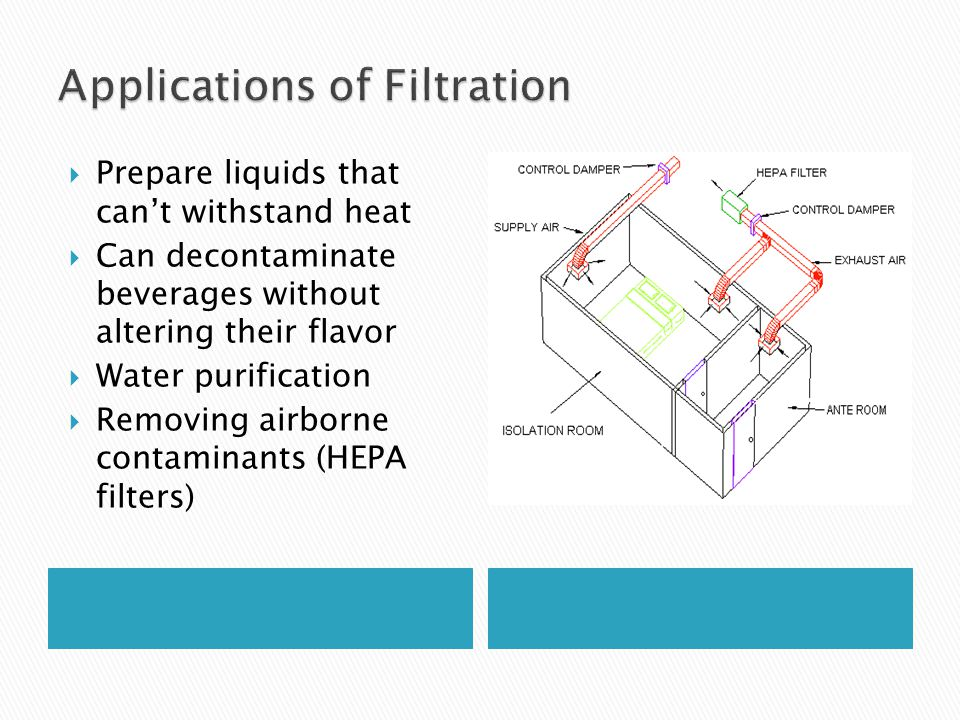  Prepare liquids that can't withstand heat  Can decontaminate beverages without altering their flavor  Water purification  Removing airborne contaminants (HEPA filters)