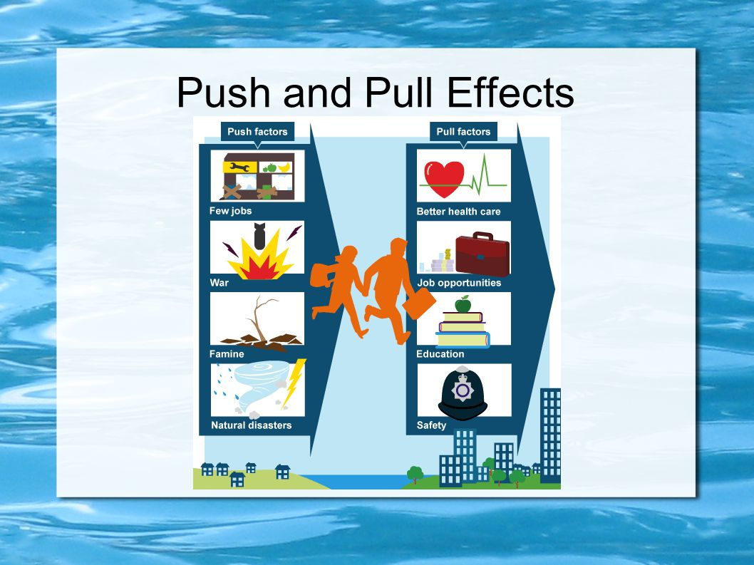 Push and Pull Effects