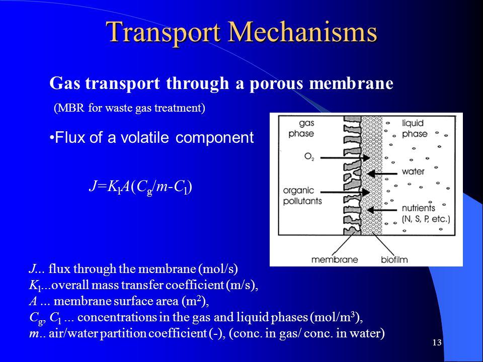 13 Transport Mechanisms J=K l A  C g /m-C l  Gas transport through a porous membrane (MBR for waste gas treatment) J...