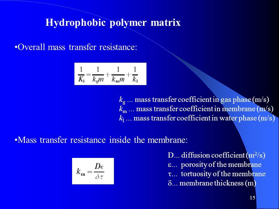 15 Hydrophobic polymer matrix Overall mass transfer resistance: D...