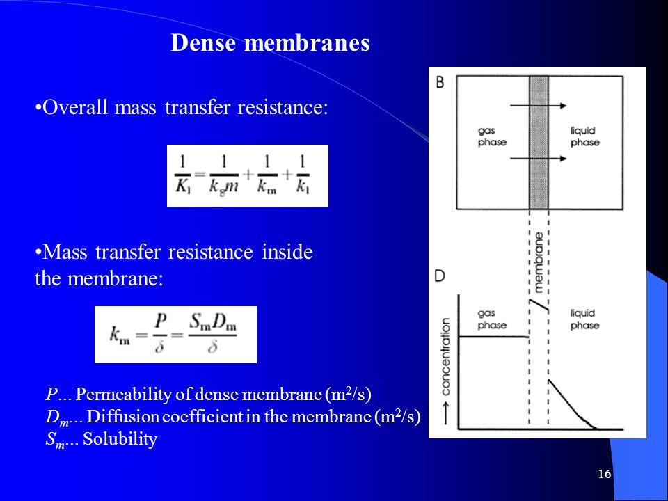16 P... Permeability of dense membrane (m 2 /s) D m...