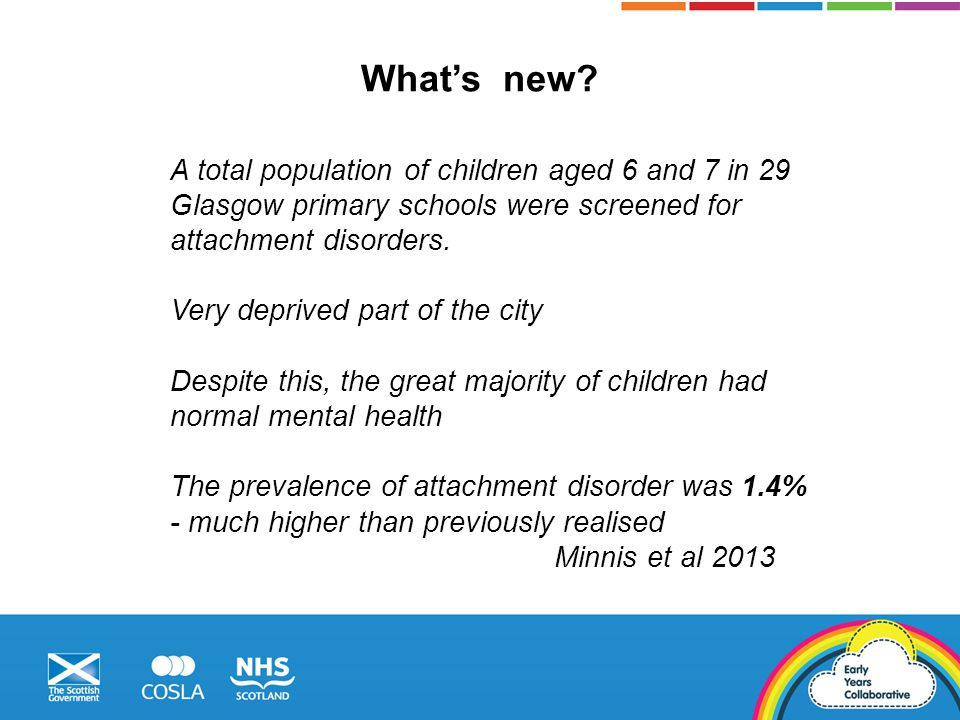 What's new? A total population of children aged 6 and 7 in 29 Glasgow primary schools were screened for attachment disorders. Very deprived part of th