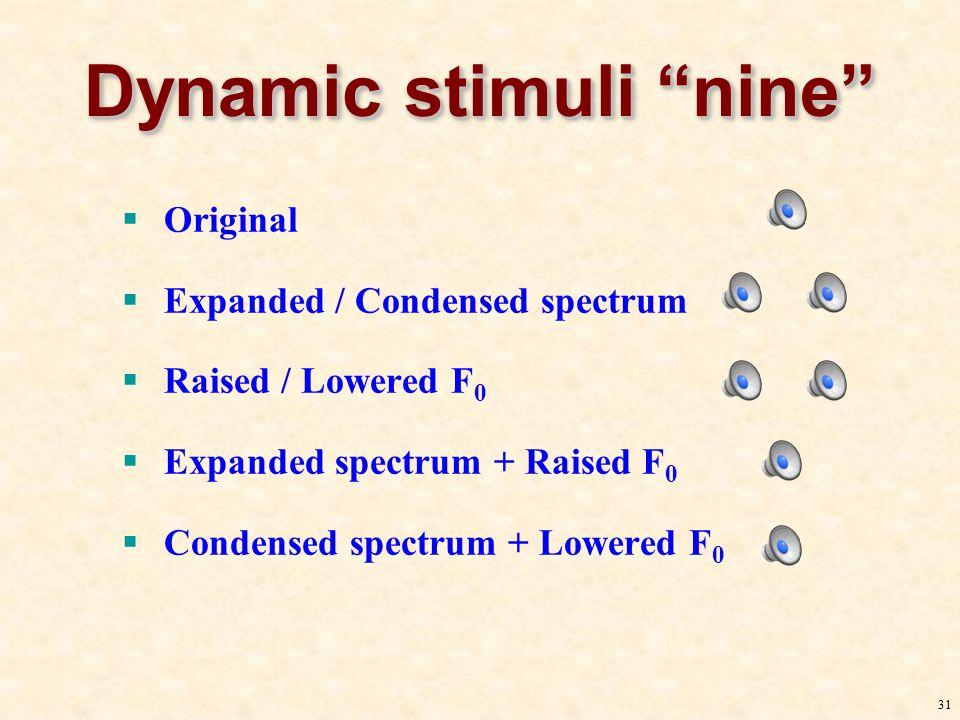 30 Static stimuli nine  Original  Expanded / Condensed spectrum  Raised / Lowered F 0  Expanded spectrum + Raised F 0  Condensed spectrum + Lowered F 0