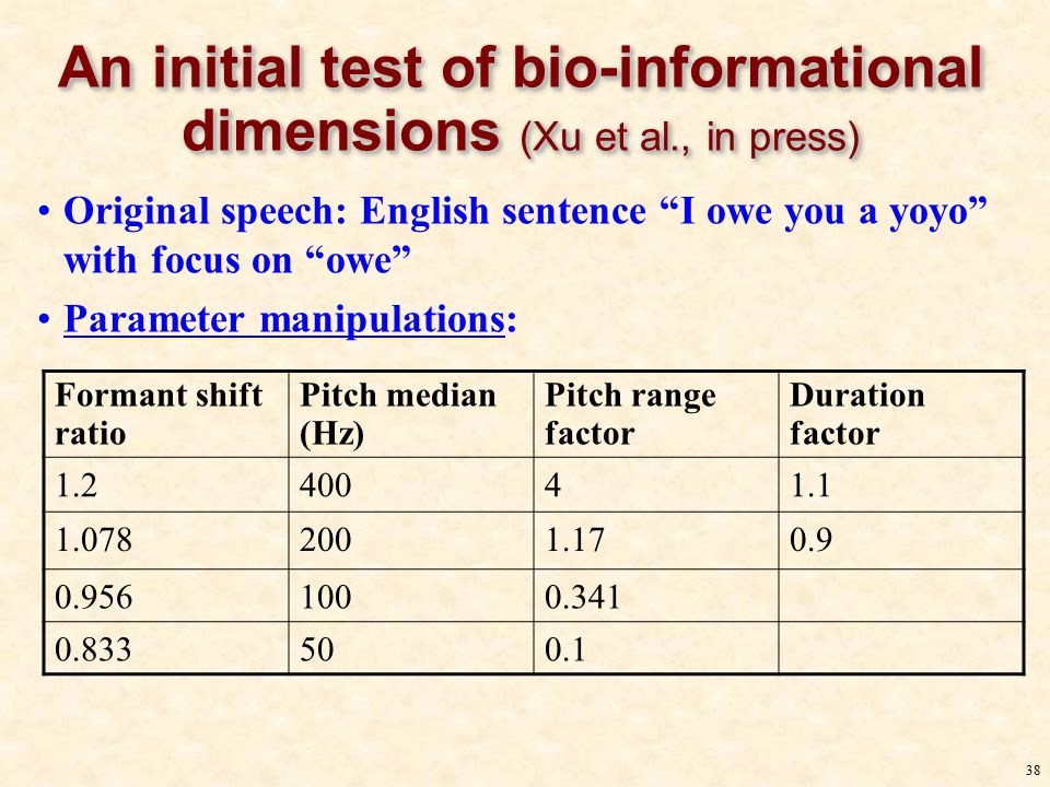 37 The bio-informational dimensions (Xu et al., in press) 1.Size projection 1.Size projection = Size code 2.Dynamicity: 2.Dynamicity: Controls how vigorous the vocalization sounds, depending on whether it is beneficial for the vocalizer to appear strong or weak.
