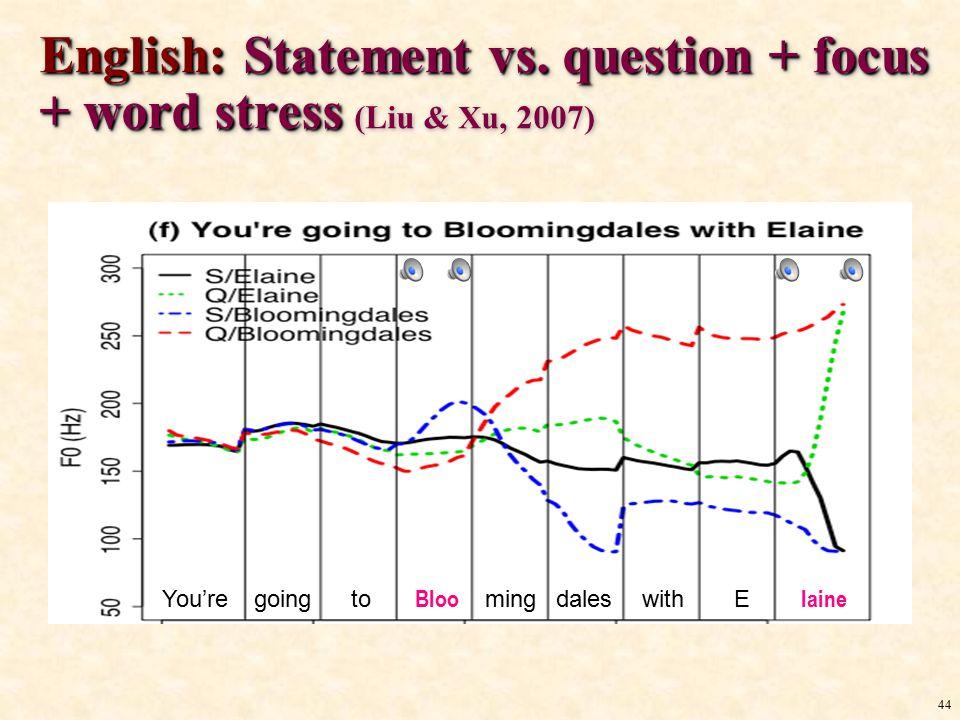 43 Mandarin: Statement vs. question + focus + tone Mandarin: Statement vs.