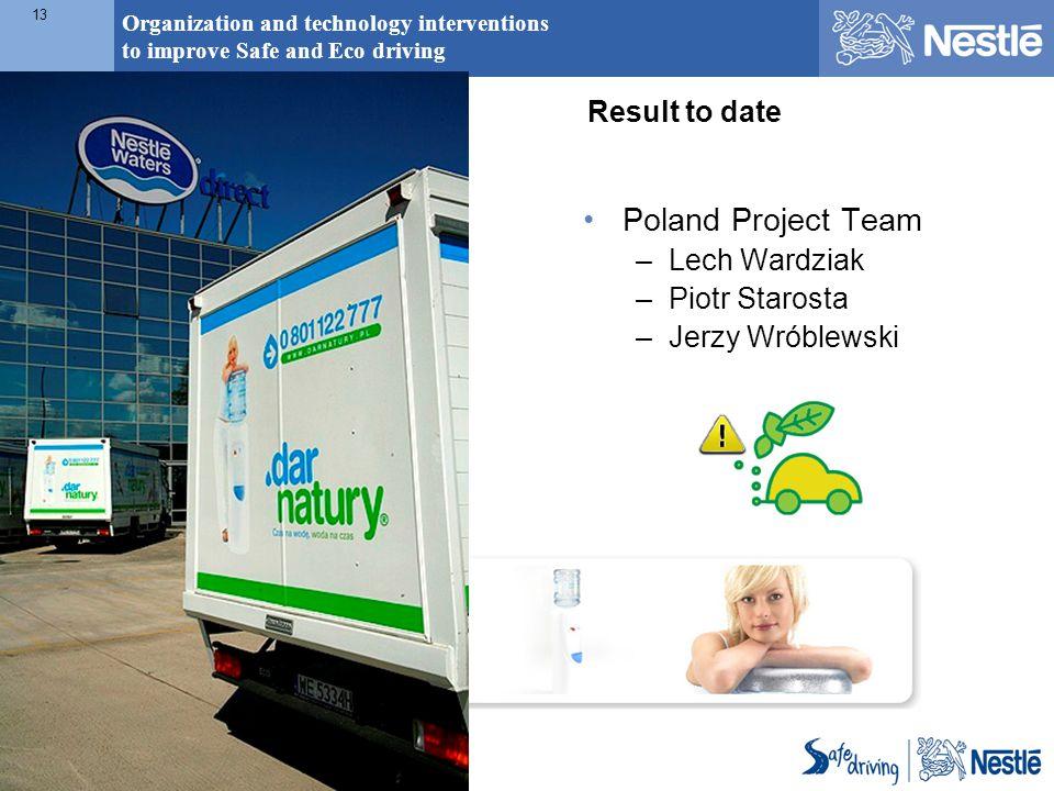 Organization and technology interventions to improve Safe and Eco driving 13 Result to date Poland Project Team –Lech Wardziak –Piotr Starosta –Jerzy Wróblewski
