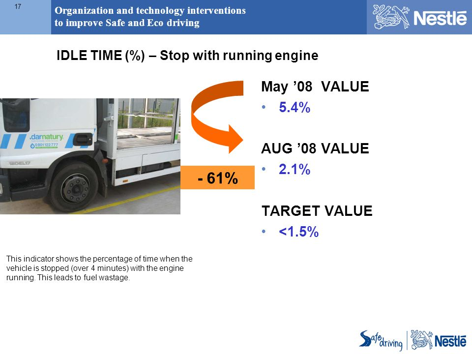 Organization and technology interventions to improve Safe and Eco driving 17 This indicator shows the percentage of time when the vehicle is stopped (over 4 minutes) with the engine running.