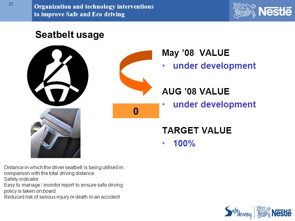 Organization and technology interventions to improve Safe and Eco driving 27 Distance in which the driver seatbelt is being utilised in comparison with the total driving distance.