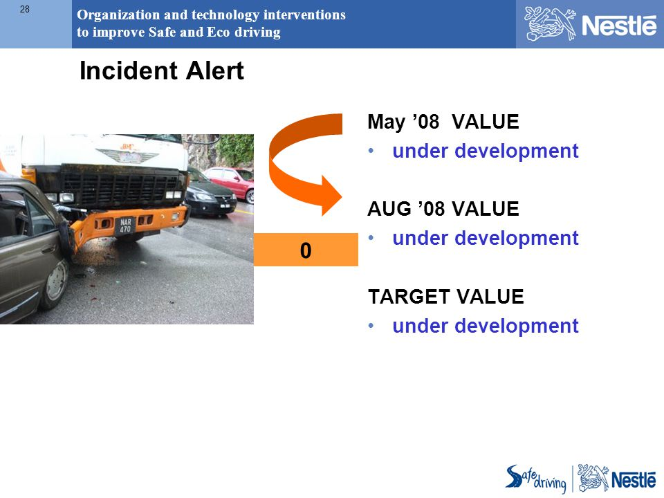 Organization and technology interventions to improve Safe and Eco driving 28 0 Incident Alert May '08 VALUE under development AUG '08 VALUE under development TARGET VALUE under development