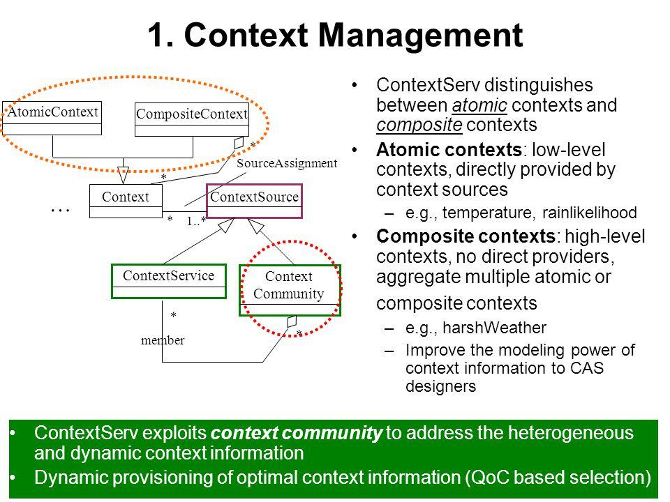 10/24 21/05/2009ContextServ at ICSE 2009 1.