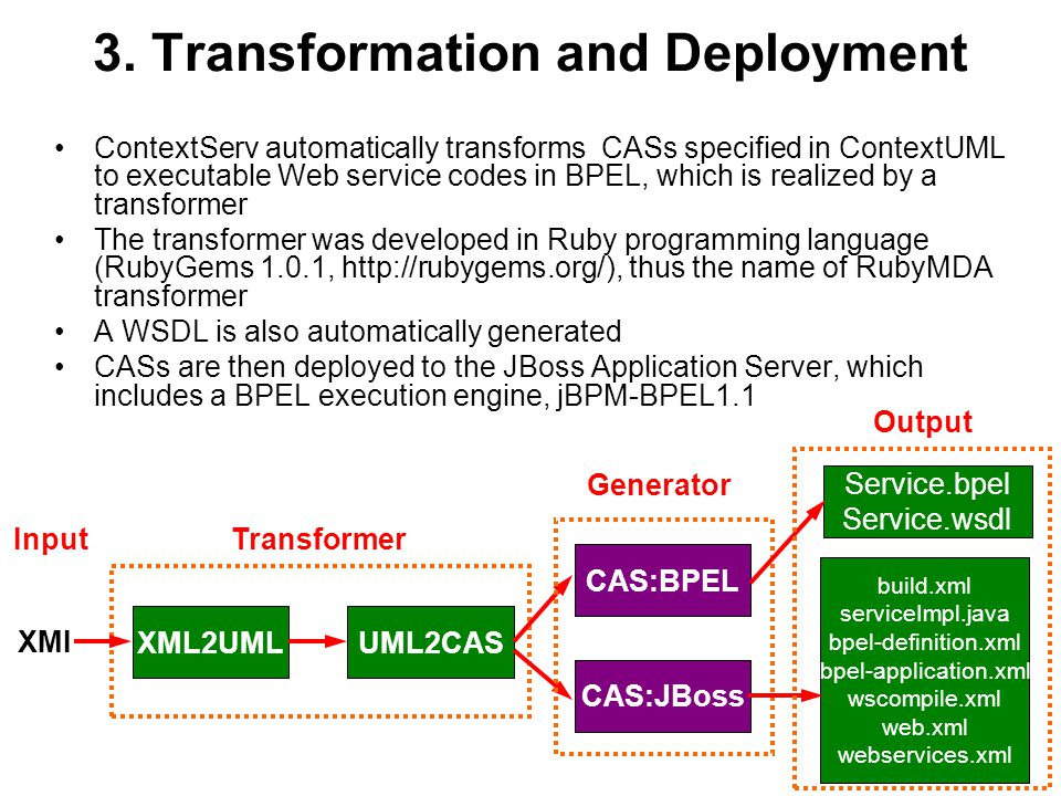 18/24 21/05/2009ContextServ at ICSE 2009 3. Transformation and Deployment ContextServ automatically transforms CASs specified in ContextUML to executa