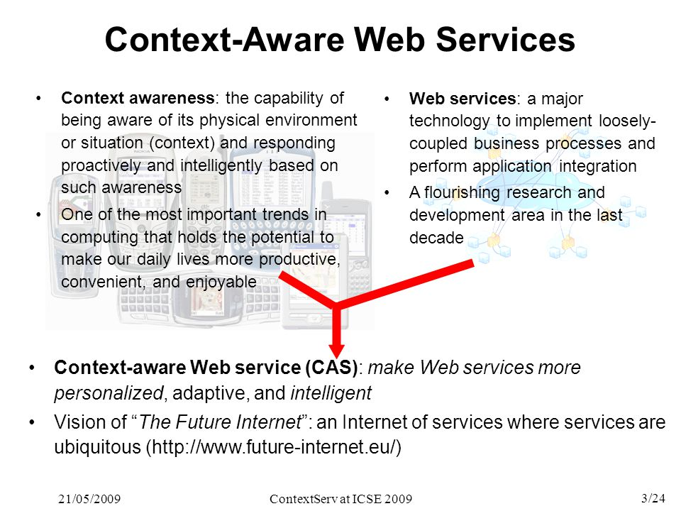 3/24 21/05/2009ContextServ at ICSE 2009 Context-Aware Web Services Context awareness: the capability of being aware of its physical environment or sit