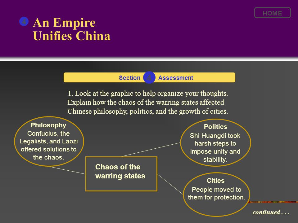 1. Look at the graphic to help organize your thoughts. Explain how the chaos of the warring states affected Chinese philosophy, politics, and the grow