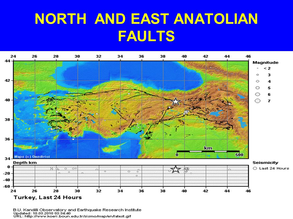 NORTH AND EAST ANATOLIAN FAULTS