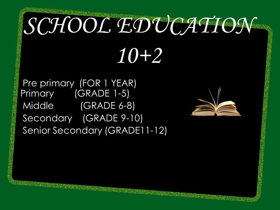 SCHOOL EDUCATION 10+2 Pre primary (FOR 1 YEAR) Primary (GRADE 1-5) Middle (GRADE 6-8) Secondary (GRADE 9-10) Senior Secondary (GRADE11-12)