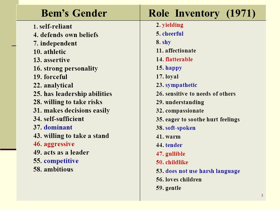 Bem's Gender Role Inventory (1971) 1. self-reliant 4.