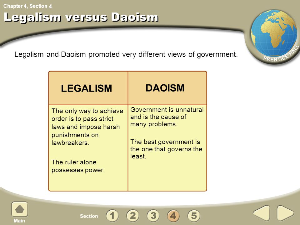 Chapter 4, Section Legalism versus Daoism The only way to achieve order is to pass strict laws and impose harsh punishments on lawbreakers. The ruler
