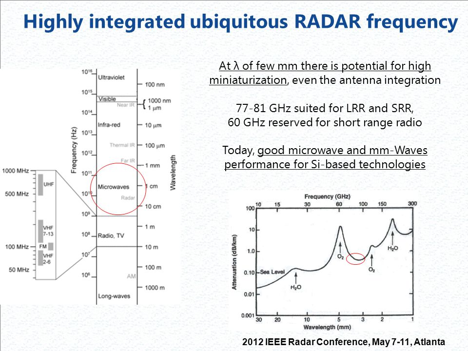 2012 IEEE Radar Conference, May 7-11, Atlanta Cost-effective FPGA for RADAR DSP Virtex5 SX50T: 8160 slices (4 LUT+4FF), 5000 kb RAM; 288 DSP48 unit (25x18 mul+acc +adder), 12 DCM 6 PLL, fast I/O Spartan3 A-DSP (XA3SD1800A): 16640 slices (2LUT+2FF), 1500 kb RAM, 84 18x18 mul, 8 DCM, automotive grade device exist S.