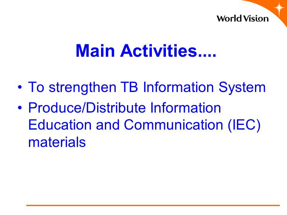Main Activities....