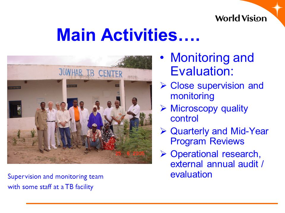 Main Activities….