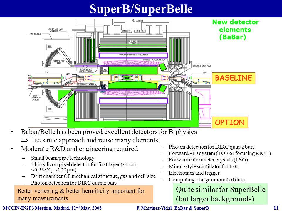 MCCIN-IN2P3 Meeting, Madrid, 12 nd May, 2008 F. Martinez-Vidal. BaBar & SuperB 11 SuperB/SuperBelle BASELINE OPTION New detector elements (BaBar) Quit