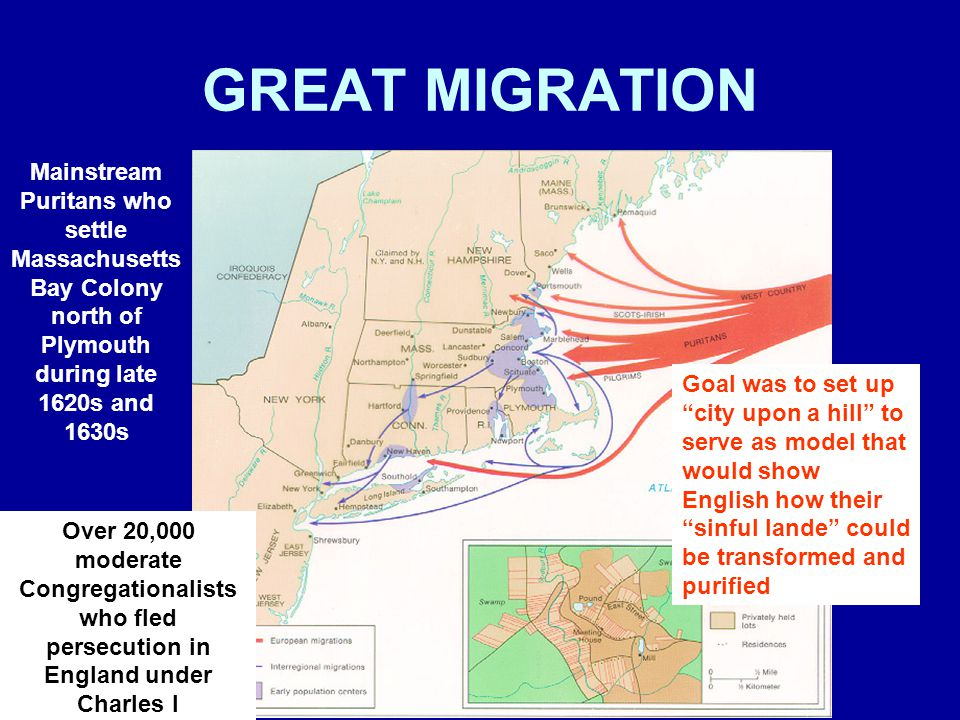 GREAT MIGRATION Mainstream Puritans who settle Massachusetts Bay Colony north of Plymouth during late 1620s and 1630s Over 20,000 moderate Congregatio