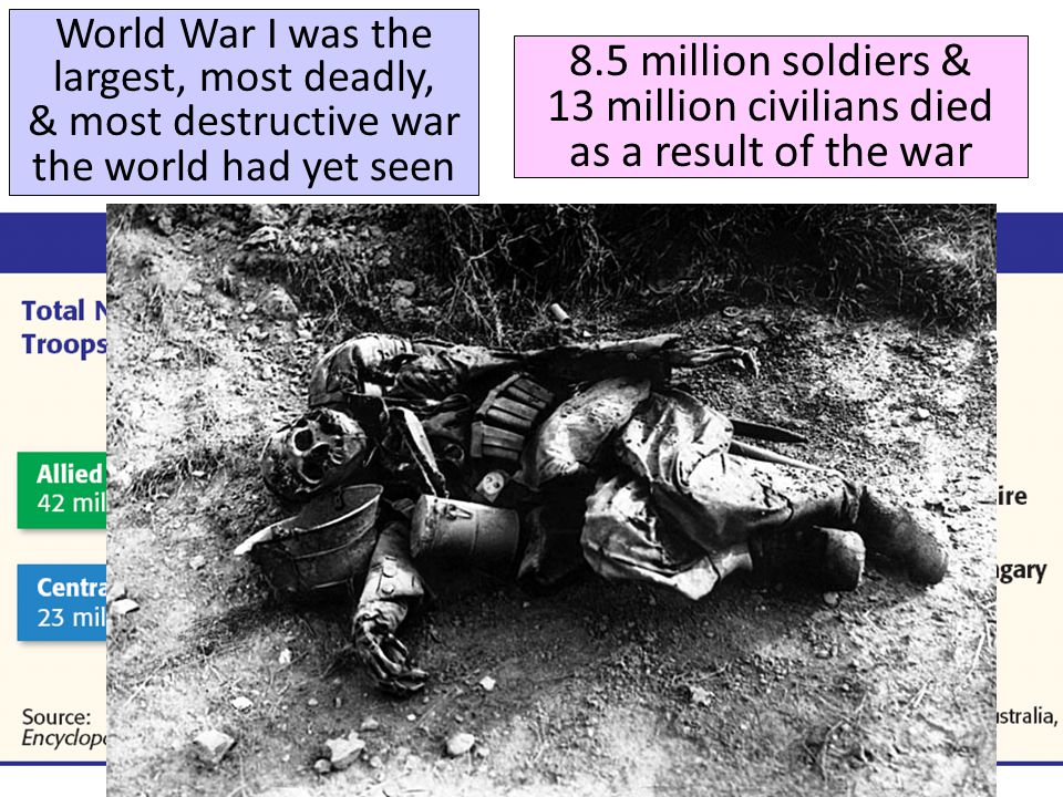 World War I was the largest, most deadly, & most destructive war the world had yet seen 8.5 million soldiers & 13 million civilians died as a result of the war
