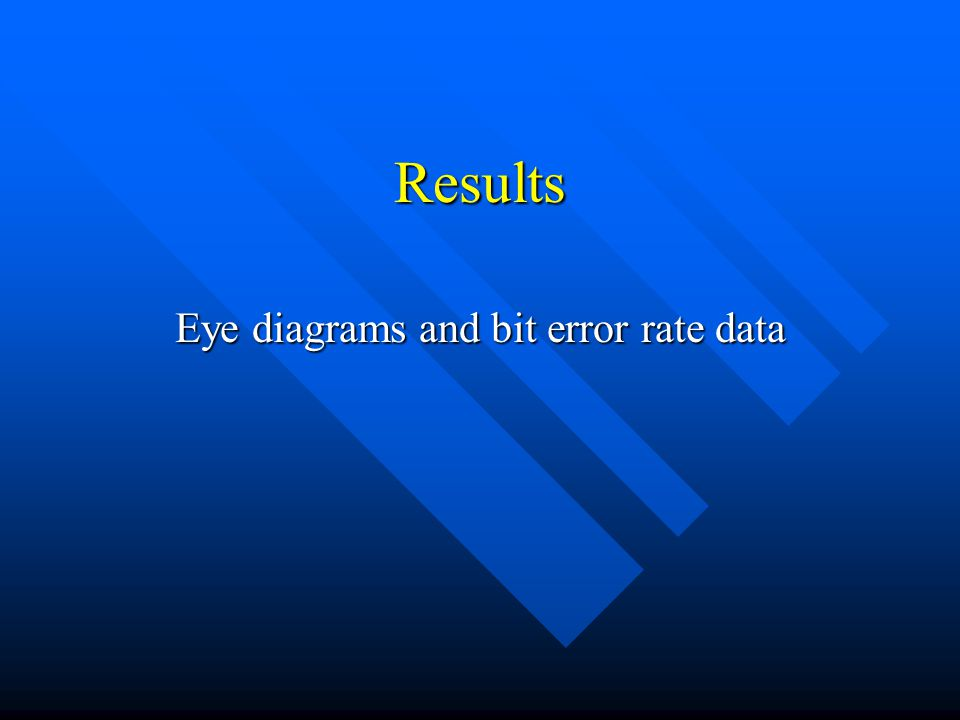 Results Eye diagrams and bit error rate data