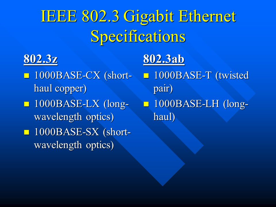 IEEE 802.3 Gigabit Ethernet Specifications 802.3z 1000BASE-CX (short- haul copper) 1000BASE-CX (short- haul copper) 1000BASE-LX (long- wavelength optics) 1000BASE-LX (long- wavelength optics) 1000BASE-SX (short- wavelength optics) 1000BASE-SX (short- wavelength optics) 802.3ab 1000BASE-T (twisted pair) 1000BASE-LH (long- haul)