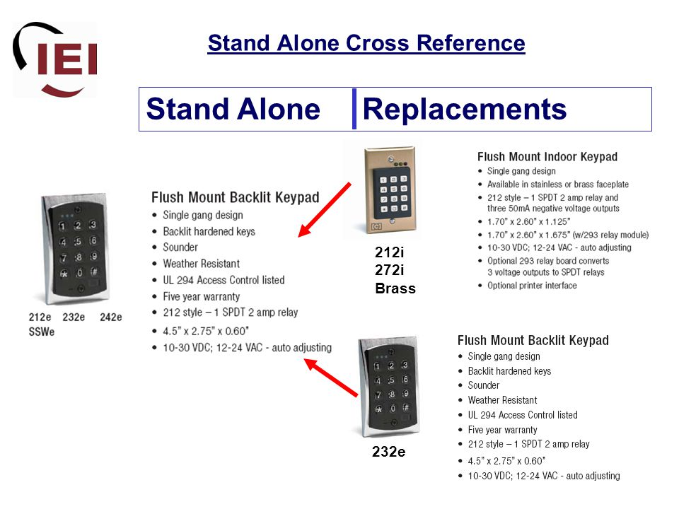Stand Alone Cross Reference 212i 272i Brass 232e Stand Alone Replacements