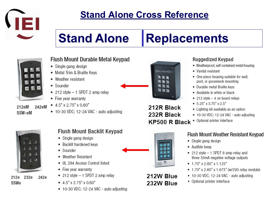 Stand Alone Cross Reference Stand Alone Replacements 212R Black 232R Black KP500 R Black 212W Blue 232W Blue
