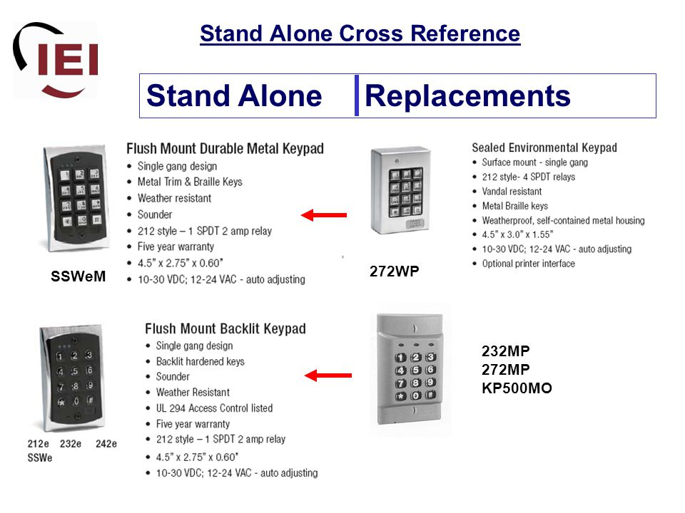 Stand Alone Cross Reference Stand Alone Replacements 232MP 272MP KP500MO 272WP SSWeM