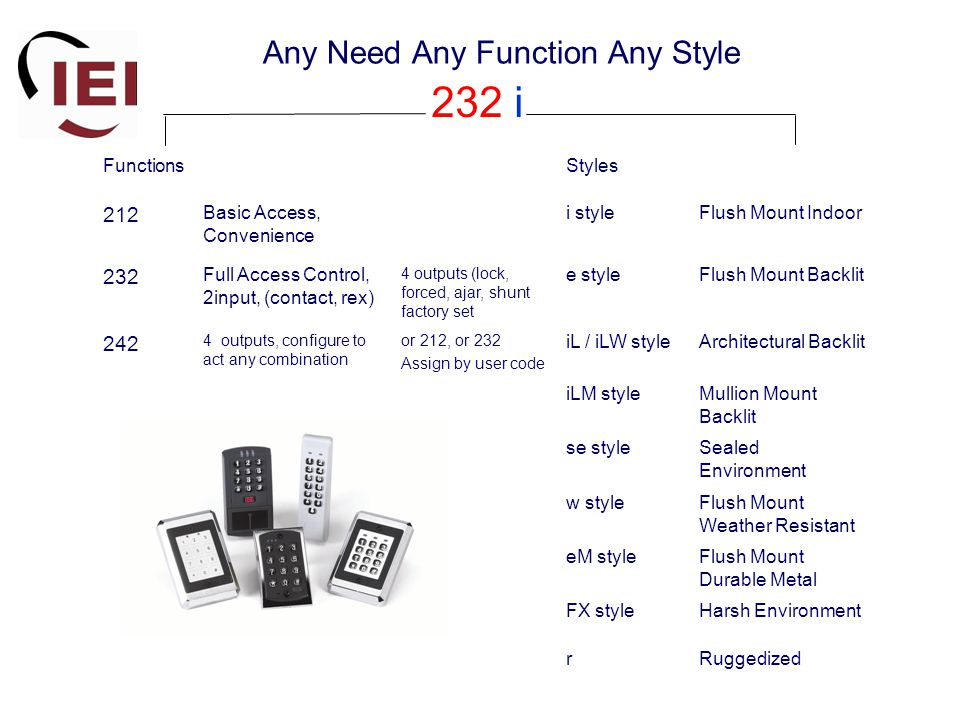 232 i Any Need Any Function Any Style FunctionsStyles 212 Basic Access, Convenience i styleFlush Mount Indoor 232 Full Access Control, 2input, (contact, rex) 4 outputs (lock, forced, ajar, shunt factory set e styleFlush Mount Backlit 242 4 outputs, configure to act any combination or 212, or 232 Assign by user code iL / iLW styleArchitectural Backlit iLM styleMullion Mount Backlit se styleSealed Environment w styleFlush Mount Weather Resistant eM styleFlush Mount Durable Metal FX styleHarsh Environment rRuggedized