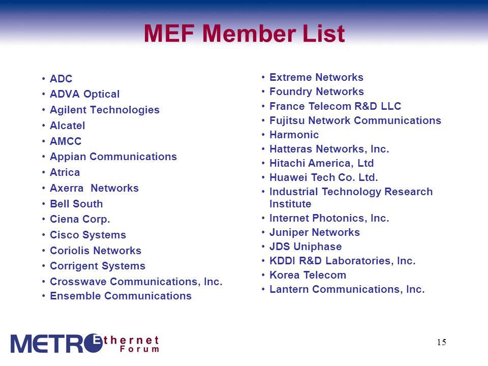 15 MEF Member List ADC ADVA Optical Agilent Technologies Alcatel AMCC Appian Communications Atrica AxerraNetworks Bell South Ciena Corp.