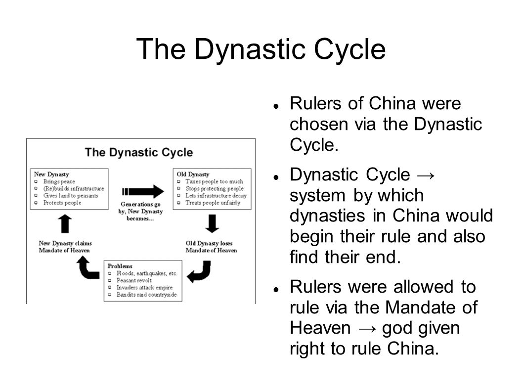 Government Dynastic cycle would help decide who would become emperor → ruler of a large empire or group of territories.
