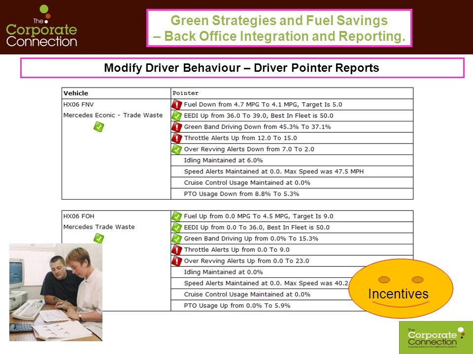 Green Strategies and Fuel Savings – Back Office Integration and Reporting. Modify Driver Behaviour – Driver Pointer Reports Incentives