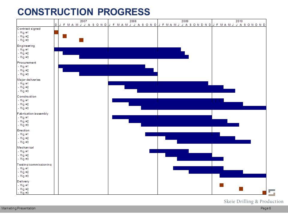 Marketing Presentation Page 6 CONSTRUCTION PROGRESS