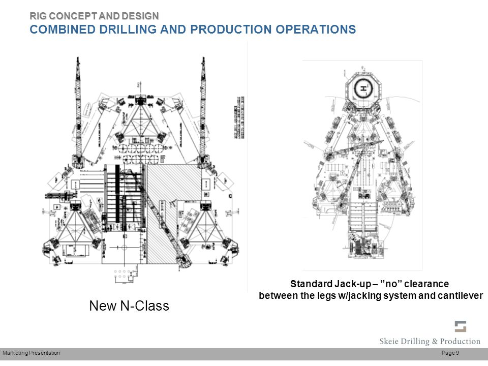 "Marketing Presentation Page 9 New N-Class Standard Jack-up – ""no"" clearance between the legs w/jacking system and cantilever RIG CONCEPT AND DESIGN RI"