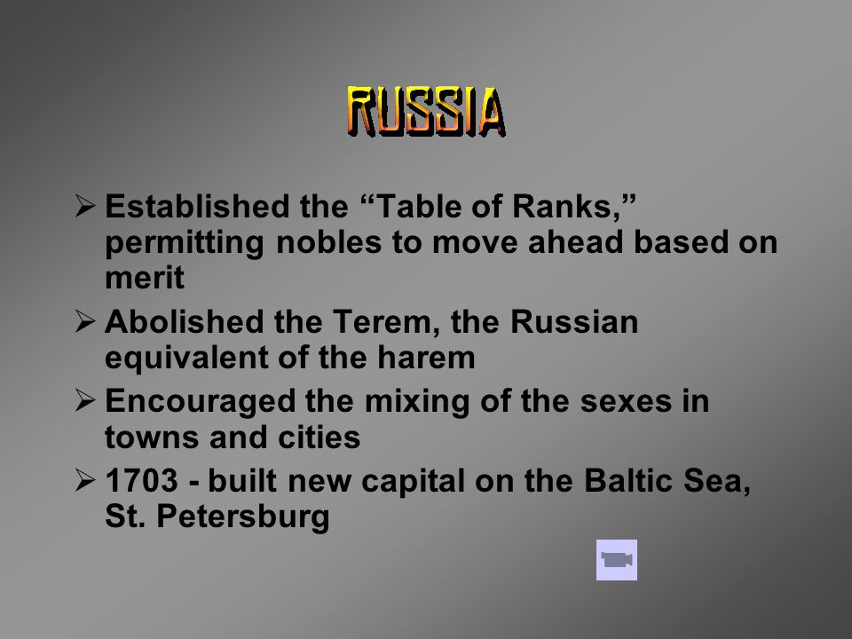 """ Established the """"Table of Ranks,"""" permitting nobles to move ahead based on merit  Abolished the Terem, the Russian equivalent of the harem  Encour"""