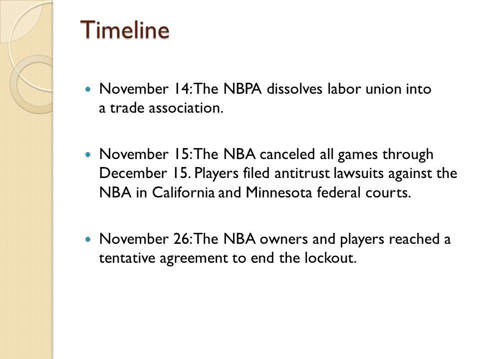 Timeline November 14: The NBPA dissolves labor union into a trade association.