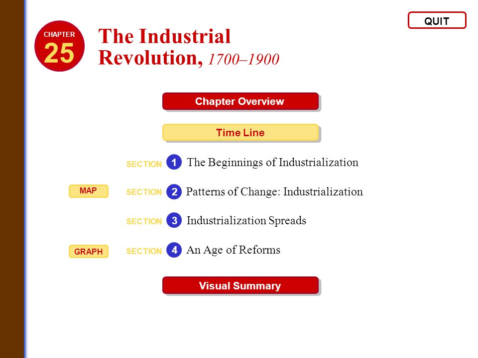 The Industrial Revolution, 1700–1900 QUIT Chapter Overview Time Line Visual Summary SECTION The Beginnings of Industrialization 1 SECTION Patterns of Change: Industrialization 2 SECTION Industrialization Spreads 3 SECTION An Age of Reforms 4 25 CHAPTER MAP GRAPH