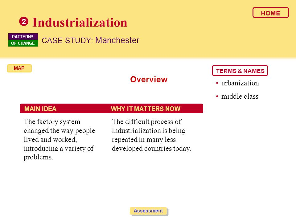 Industrialization 2 HOME CASE STUDY: Manchester PATTERNS OF CHANGE The factory system changed the way people lived and worked, introducing a variety of problems.