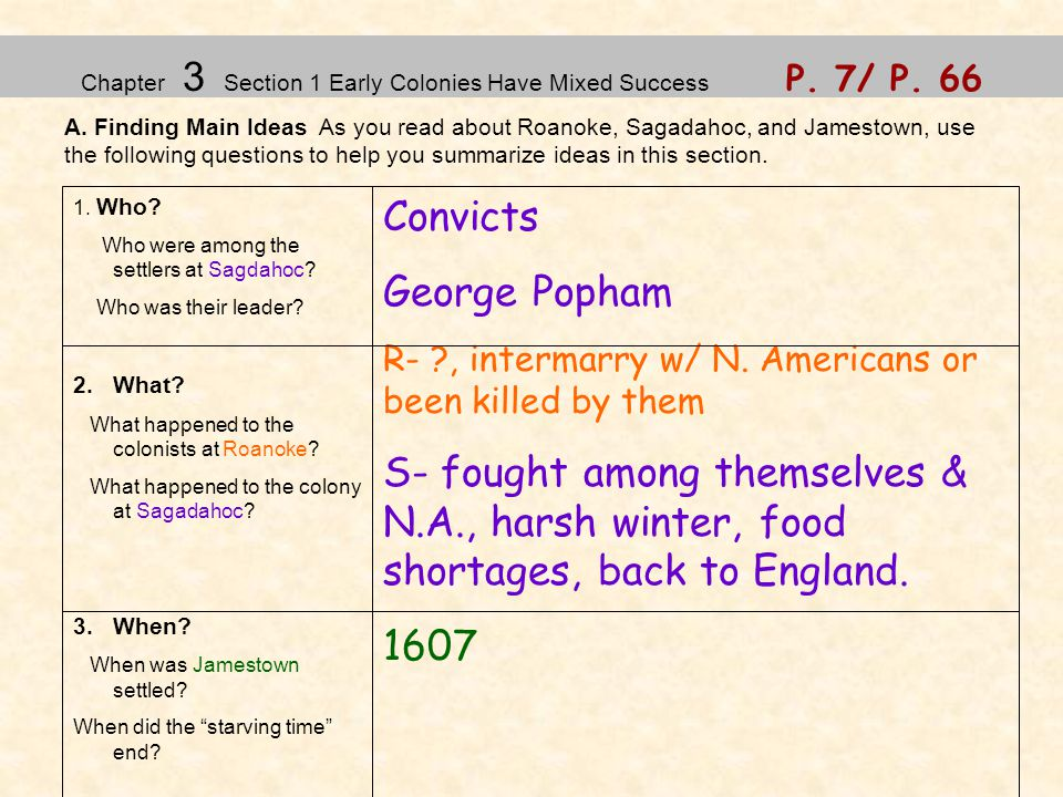 4.Why. 1)Why did the settlers go to Jamestown.