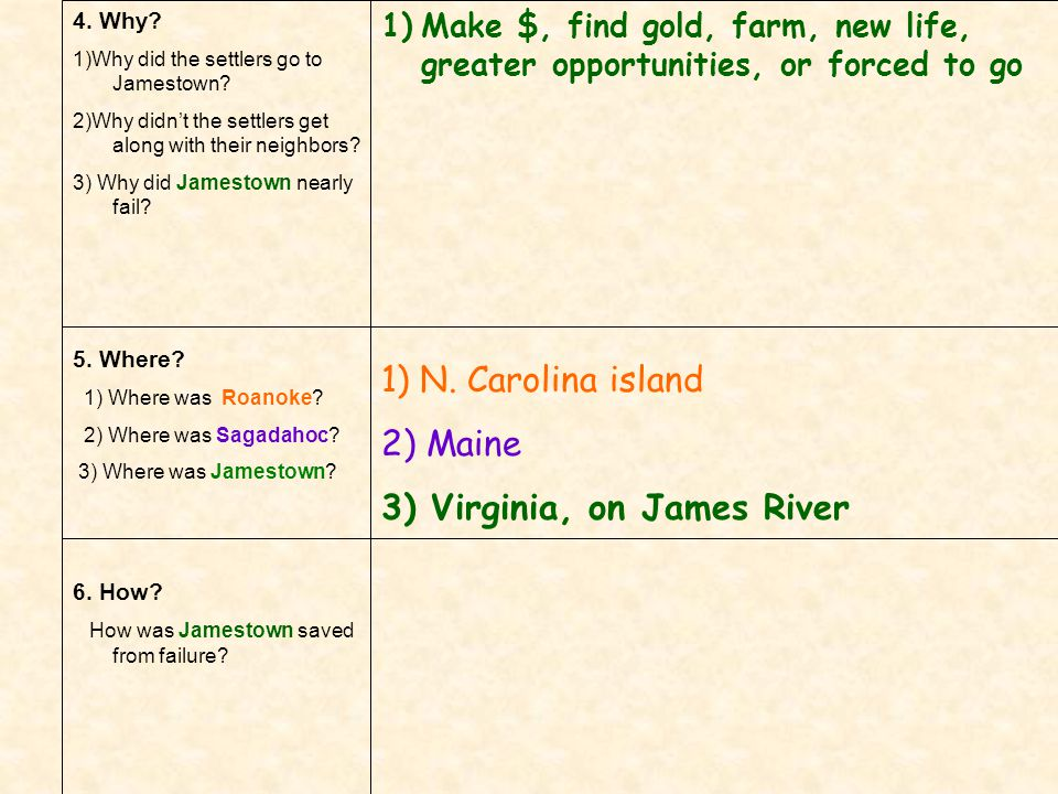 4. Why? 1)Why did the settlers go to Jamestown? 2)Why didn't the settlers get along with their neighbors? 3) Why did Jamestown nearly fail? 5. Where?