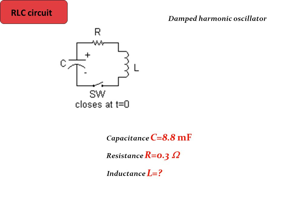Capacitance C=8.8 mF Resistance R=0.3  Inductance L= Damped harmonic oscillator RLC circuit