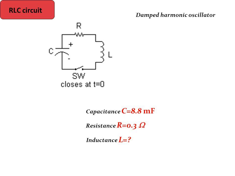 Capacitance C=8.8 mF Resistance R=0.3  Inductance L=? Damped harmonic oscillator RLC circuit
