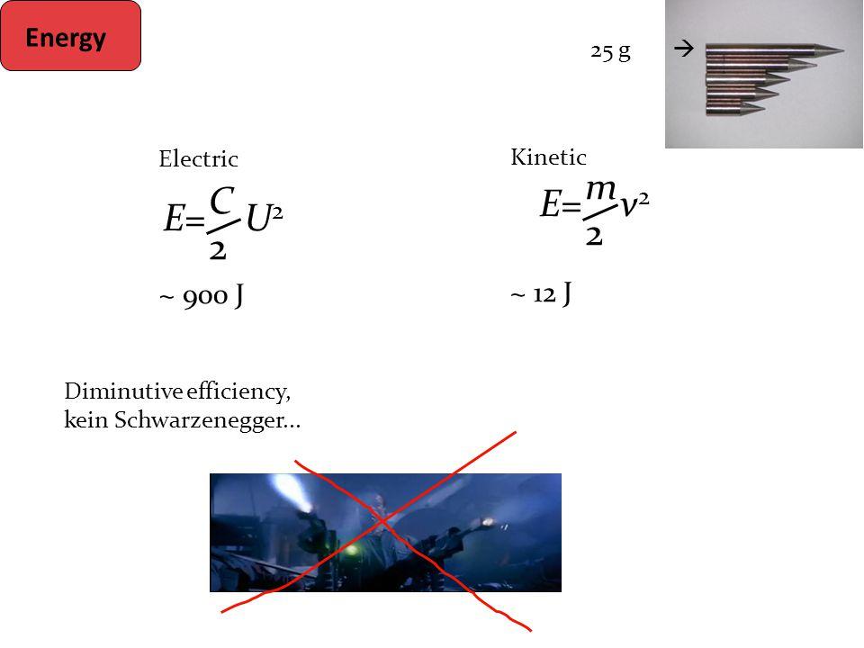 Energy E= U 2 C2C2 E= v 2 m2m2 Electric ~ 900 J Kinetic ~ 12 J Diminutive efficiency, kein Schwarzenegger... 25 g 