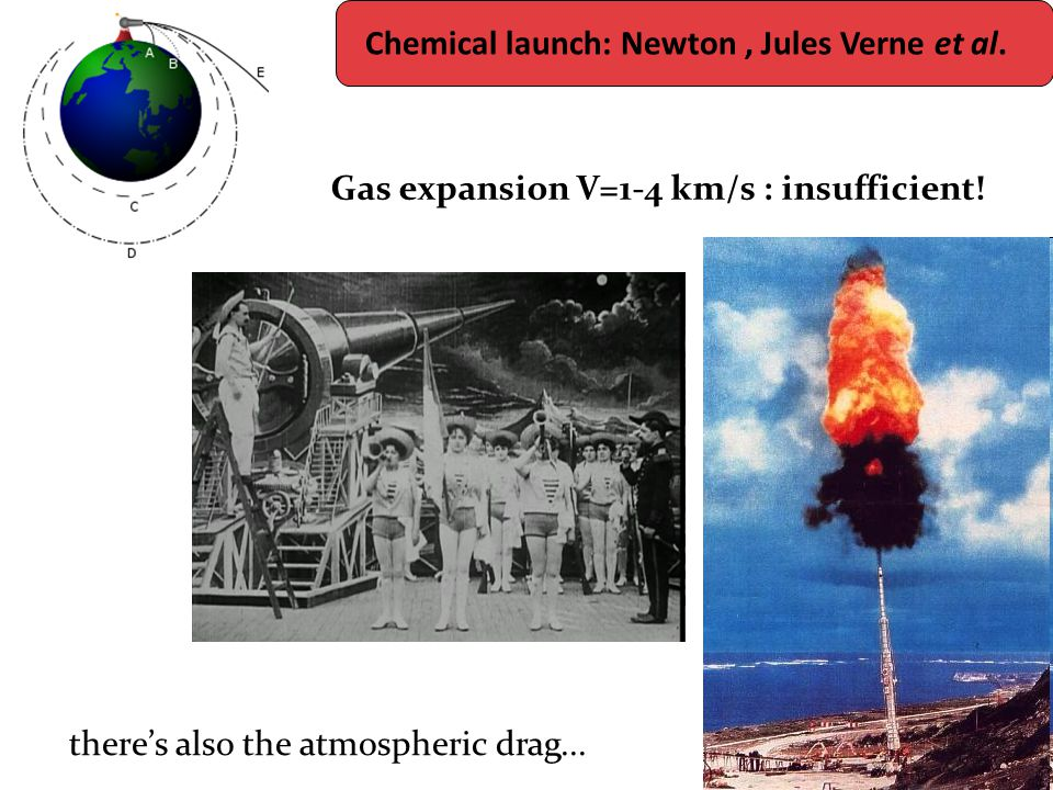 Chemical launch: Newton, Jules Verne et al. Gas expansion V=1-4 km/s : insufficient! there's also the atmospheric drag...