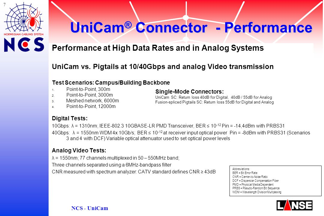 7 NCS - UniCam Performance at High Data Rates and in Analog Systems UniCam vs.