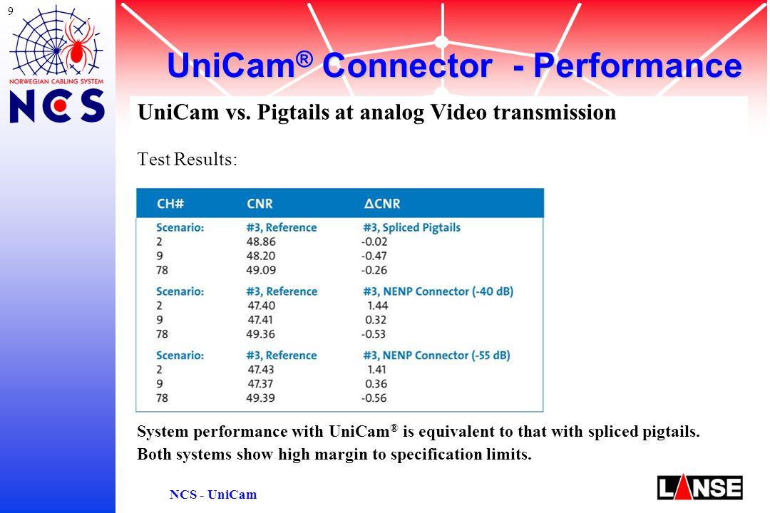 9 NCS - UniCam UniCam vs.